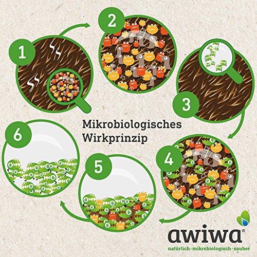 awiwa® Hundeshampoo& Katzenshampoo für langes Fell und Kurzhaar - 100% Bio - 5