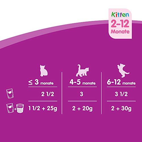 Whiskas Katzen-/Nassfutter Junior <1 Klassische Auswahl in Sauce, 48 Portionsbeutel (4 x 12 x 100g) - 4